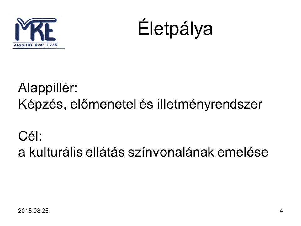Életpálya Alappillér: Képzés, előmenetel és illetményrendszer Cél: a kulturális ellátás színvonalának emelése 2015.08.25.4