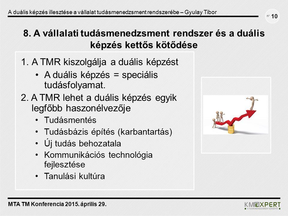8. A vállalati tudásmenedzsment rendszer és a duális képzés kettős kötődése 1.A TMR kiszolgálja a duális képzést A duális képzés = speciális tudásfoly
