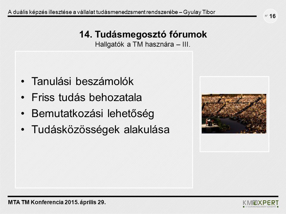 14. Tudásmegosztó fórumok Hallgatók a TM hasznára – III. Tanulási beszámolók Friss tudás behozatala Bemutatkozási lehetőség Tudásközösségek alakulása