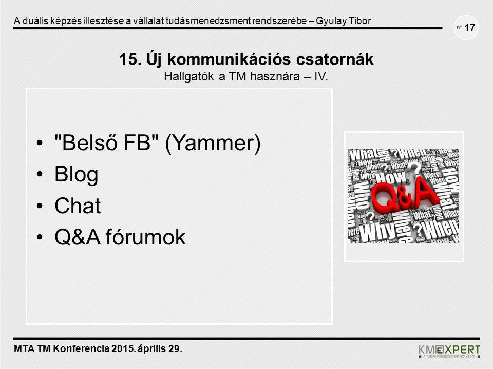 15. Új kommunikációs csatornák Hallgatók a TM hasznára – IV.
