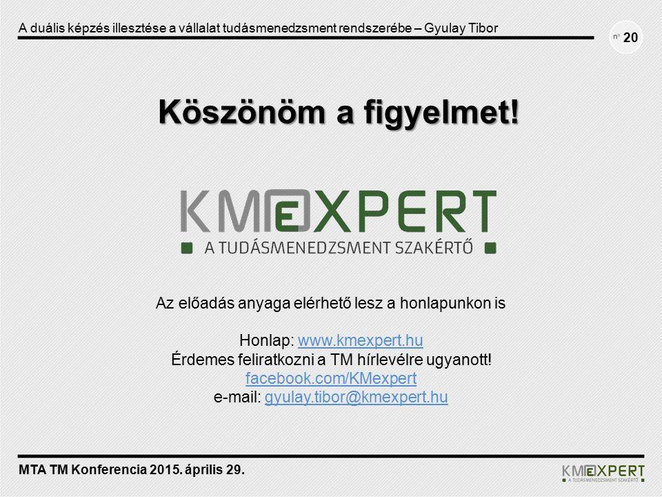 Köszönöm a figyelmet! 20 Az előadás anyaga elérhető lesz a honlapunkon is Honlap: www.kmexpert.hu Érdemes feliratkozni a TM hírlevélre ugyanott! faceb