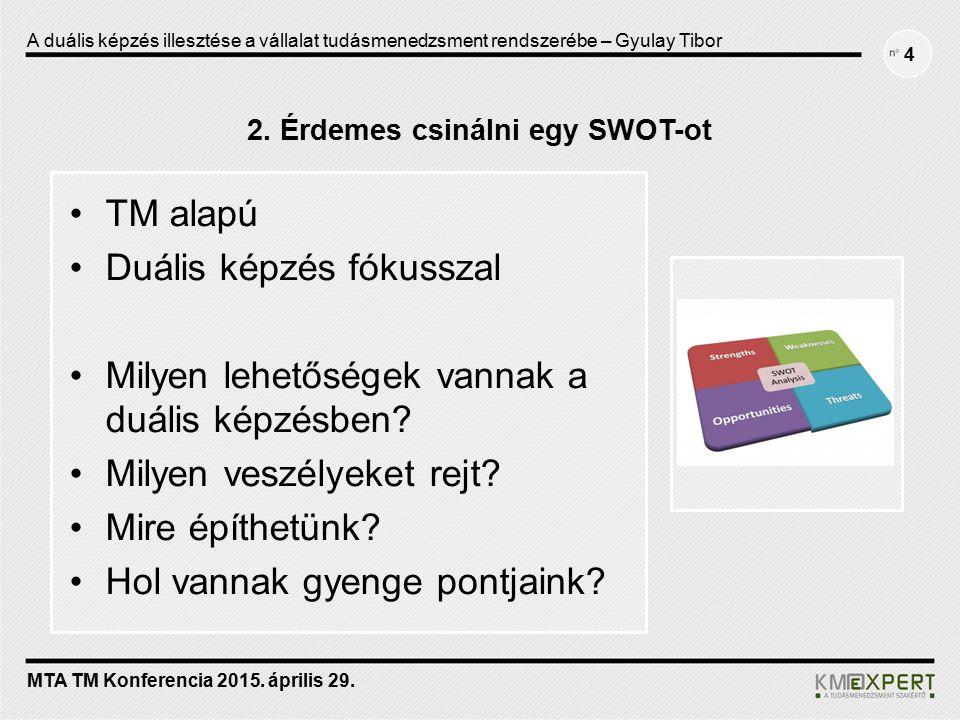 2. Érdemes csinálni egy SWOT-ot TM alapú Duális képzés fókusszal Milyen lehetőségek vannak a duális képzésben? Milyen veszélyeket rejt? Mire építhetün
