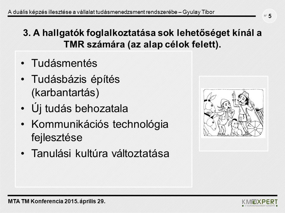 3. A hallgatók foglalkoztatása sok lehetőséget kínál a TMR számára (az alap célok felett). Tudásmentés Tudásbázis építés (karbantartás) Új tudás behoz