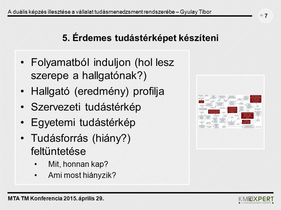 5. Érdemes tudástérképet készíteni Folyamatból induljon (hol lesz szerepe a hallgatónak?) Hallgató (eredmény) profilja Szervezeti tudástérkép Egyetemi