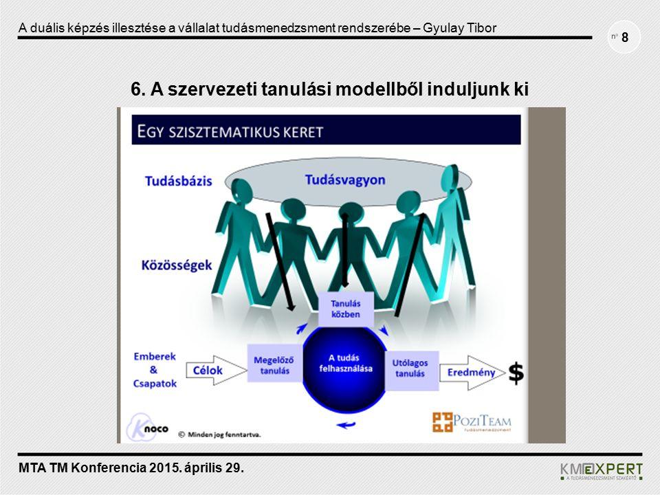 6. A szervezeti tanulási modellből induljunk ki 8