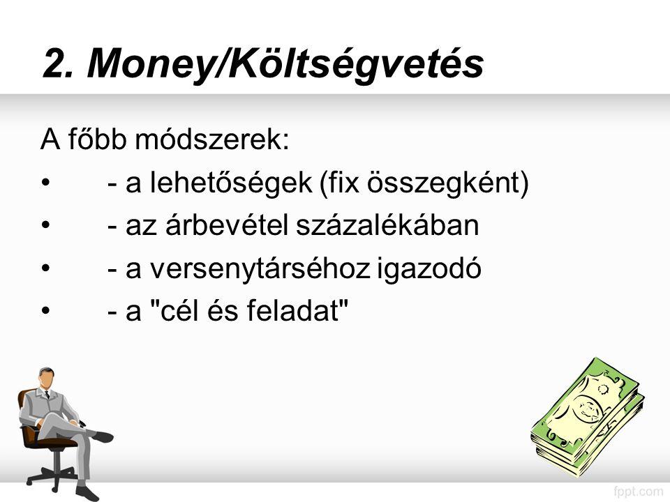 2. Money/Költségvetés A főbb módszerek: - a lehetőségek (fix összegként) - az árbevétel százalékában - a versenytárséhoz igazodó - a