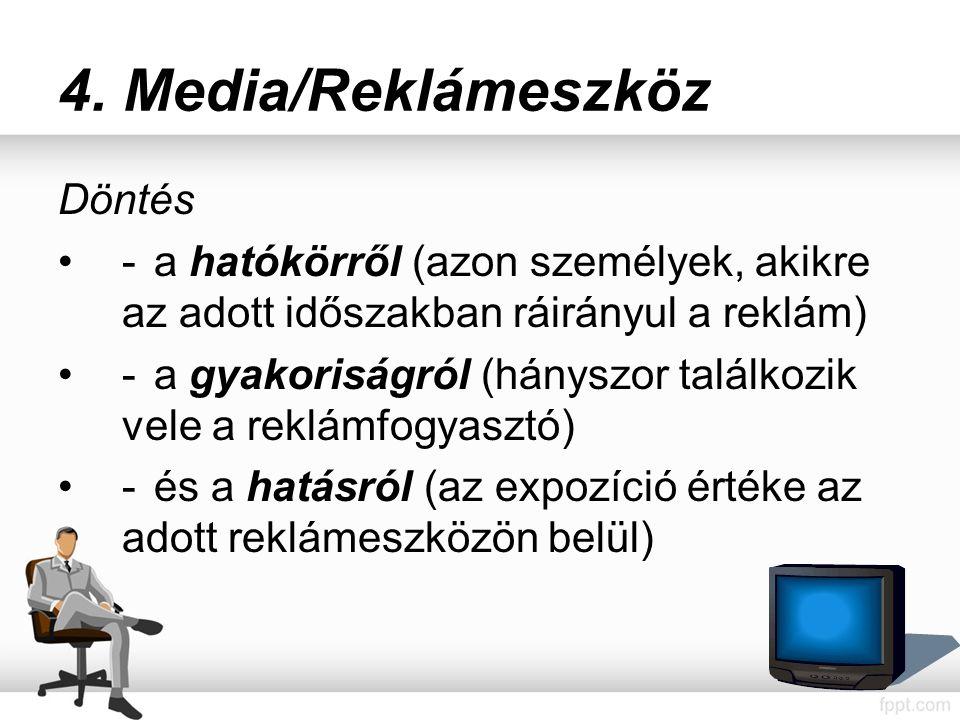 4. Media/Reklámeszköz Döntés -a hatókörről (azon személyek, akikre az adott időszakban ráirányul a reklám) -a gyakoriságról (hányszor találkozik vele