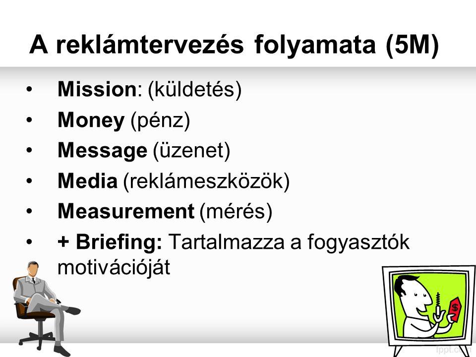 A reklámtervezés folyamata (5M) Mission: (küldetés) Money (pénz) Message (üzenet) Media (reklámeszközök) Measurement (mérés) + Briefing: Tartalmazza a fogyasztók motivációját