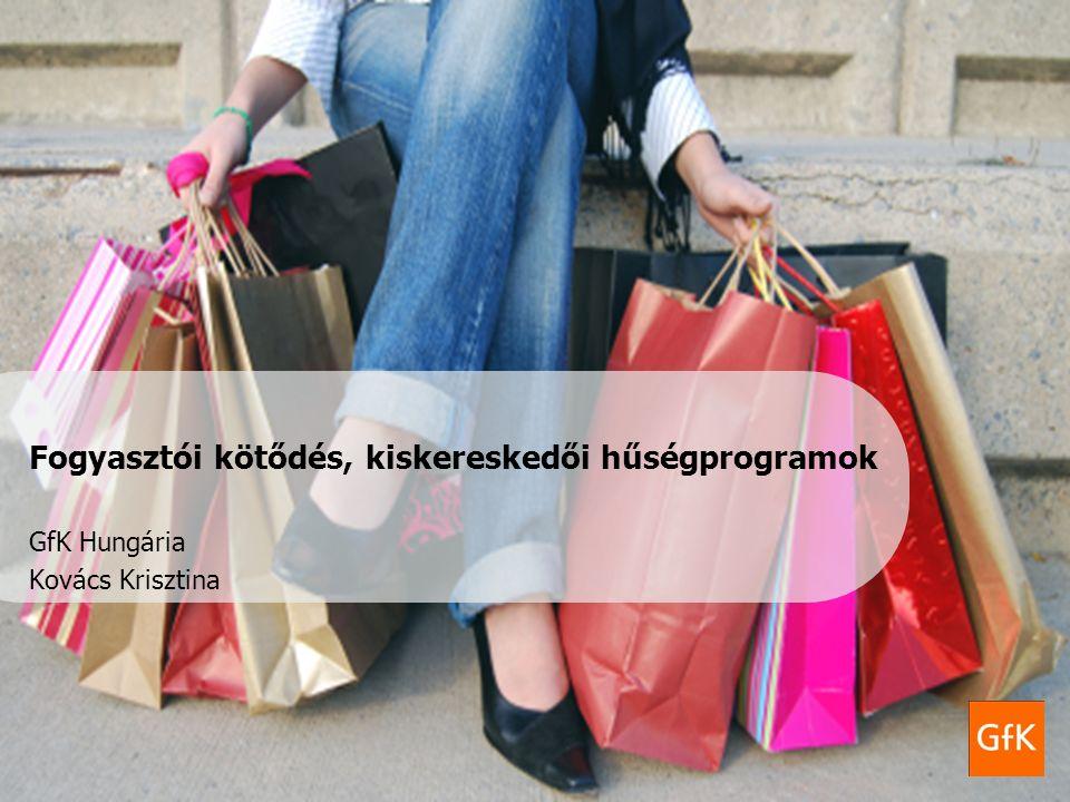 12 GfK HungáriaFogyasztói kötődés, kereskedelmi hűségprogramok2011.