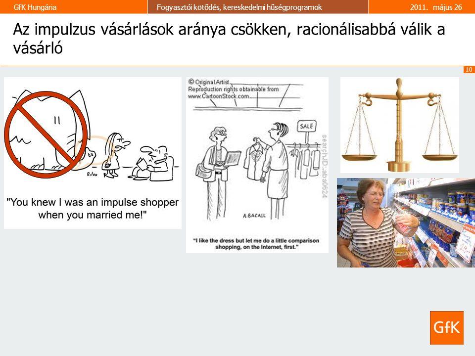 10 GfK HungáriaFogyasztói kötődés, kereskedelmi hűségprogramok2011. május 26 Az impulzus vásárlások aránya csökken, racionálisabbá válik a vásárló
