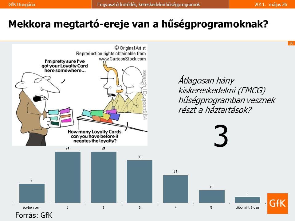 16 GfK HungáriaFogyasztói kötődés, kereskedelmi hűségprogramok2011. május 26 Mekkora megtartó-ereje van a hűségprogramoknak? Átlagosan hány kiskereske