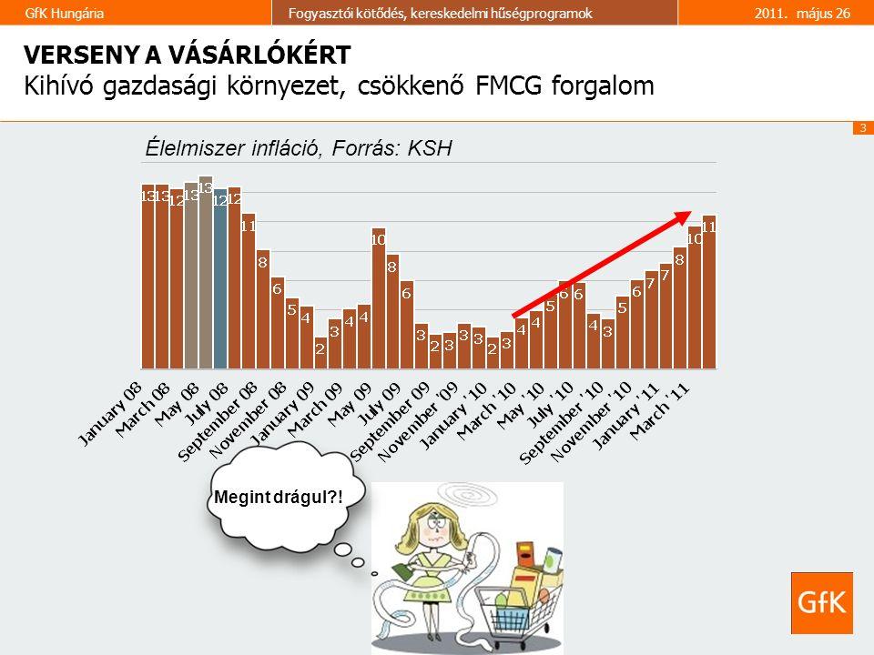 4 GfK HungáriaFogyasztói kötődés, kereskedelmi hűségprogramok2011.