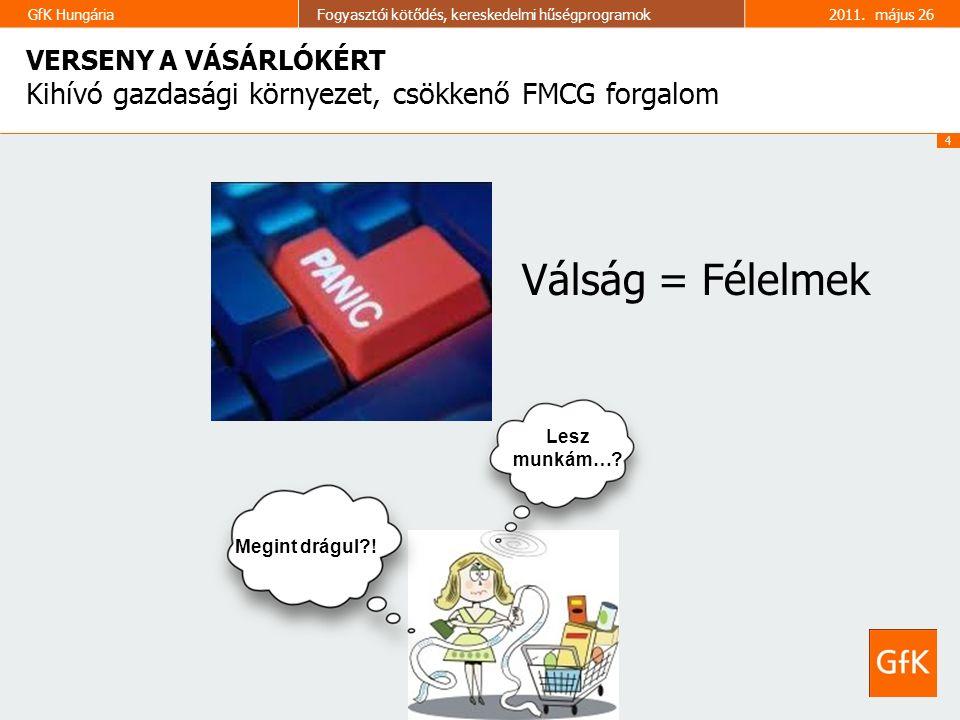 15 GfK HungáriaFogyasztói kötődés, kereskedelmi hűségprogramok2011.