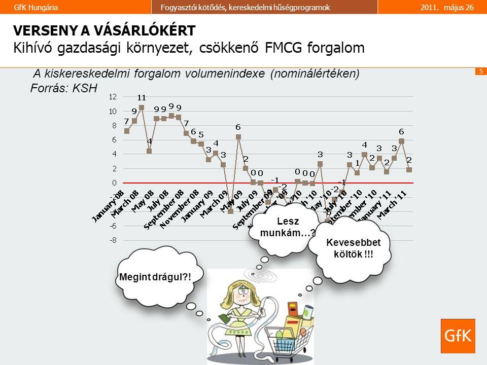 5 GfK HungáriaFogyasztói kötődés, kereskedelmi hűségprogramok2011. május 26 VERSENY A VÁSÁRLÓKÉRT VERSENY A VÁSÁRLÓKÉRT Kihívó gazdasági környezet, cs