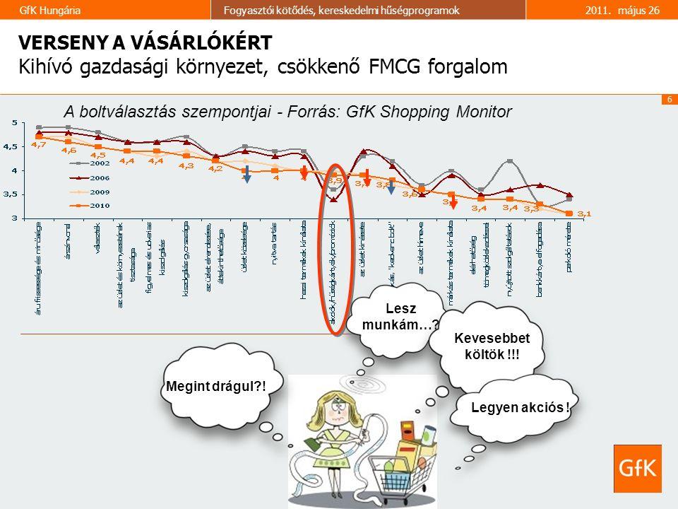 6 GfK HungáriaFogyasztói kötődés, kereskedelmi hűségprogramok2011. május 26 VERSENY A VÁSÁRLÓKÉRT VERSENY A VÁSÁRLÓKÉRT Kihívó gazdasági környezet, cs