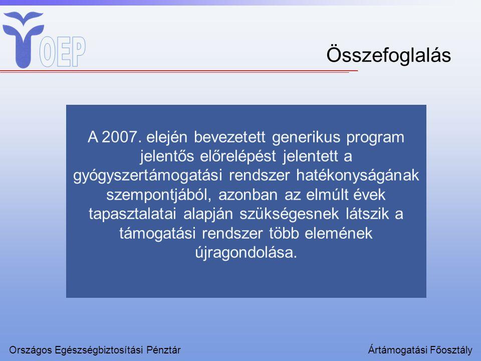 Országos Egészségbiztosítási PénztárÁrtámogatási Főosztály A 2007.