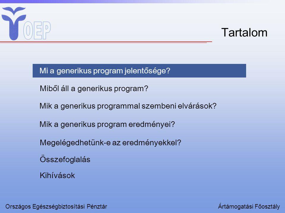 A generikus program költségvetési hatása forrás: OEP/Népszabadság, 2010 Országos Egészségbiztosítási PénztárÁrtámogatási Főosztály