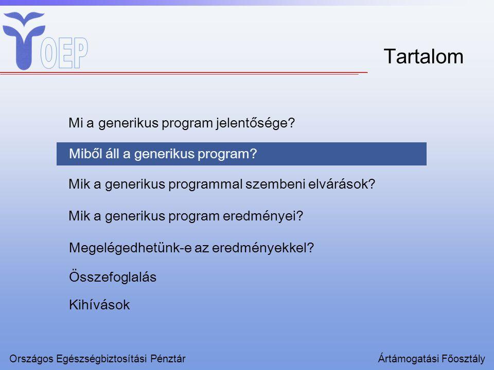 Tartalom Mi a generikus program jelentősége. Mik a generikus programmal szembeni elvárások.