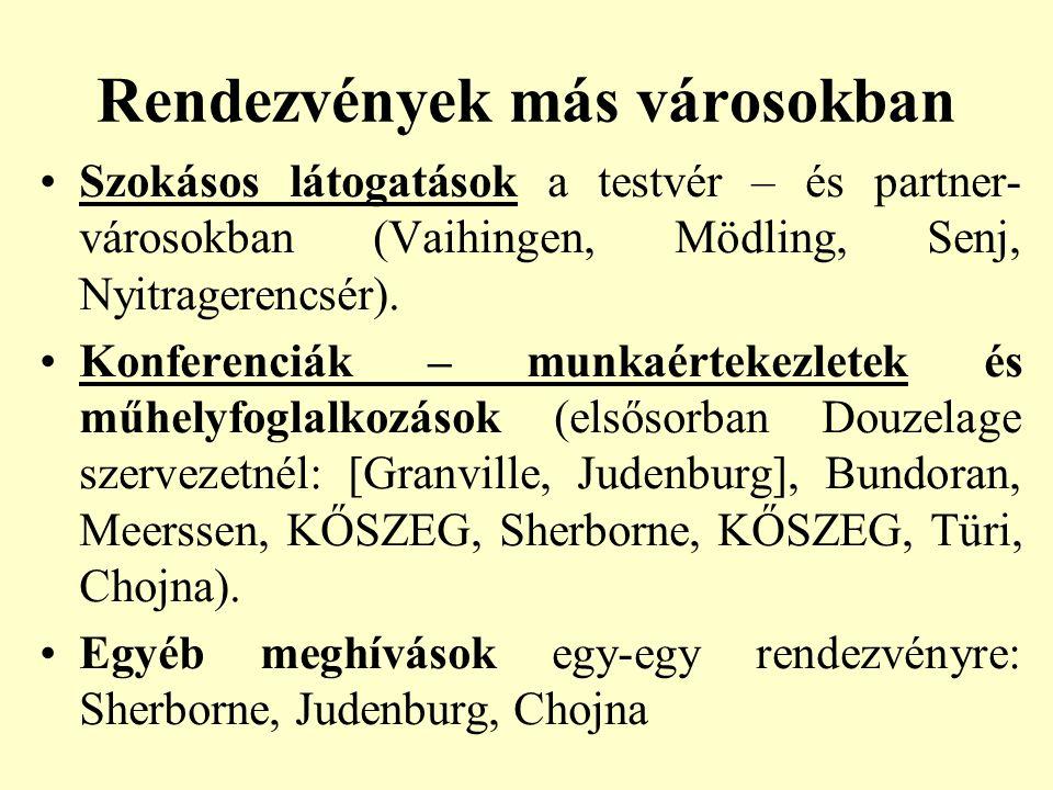 Rendezvények más városokban Szokásos látogatások a testvér – és partner- városokban (Vaihingen, Mödling, Senj, Nyitragerencsér).