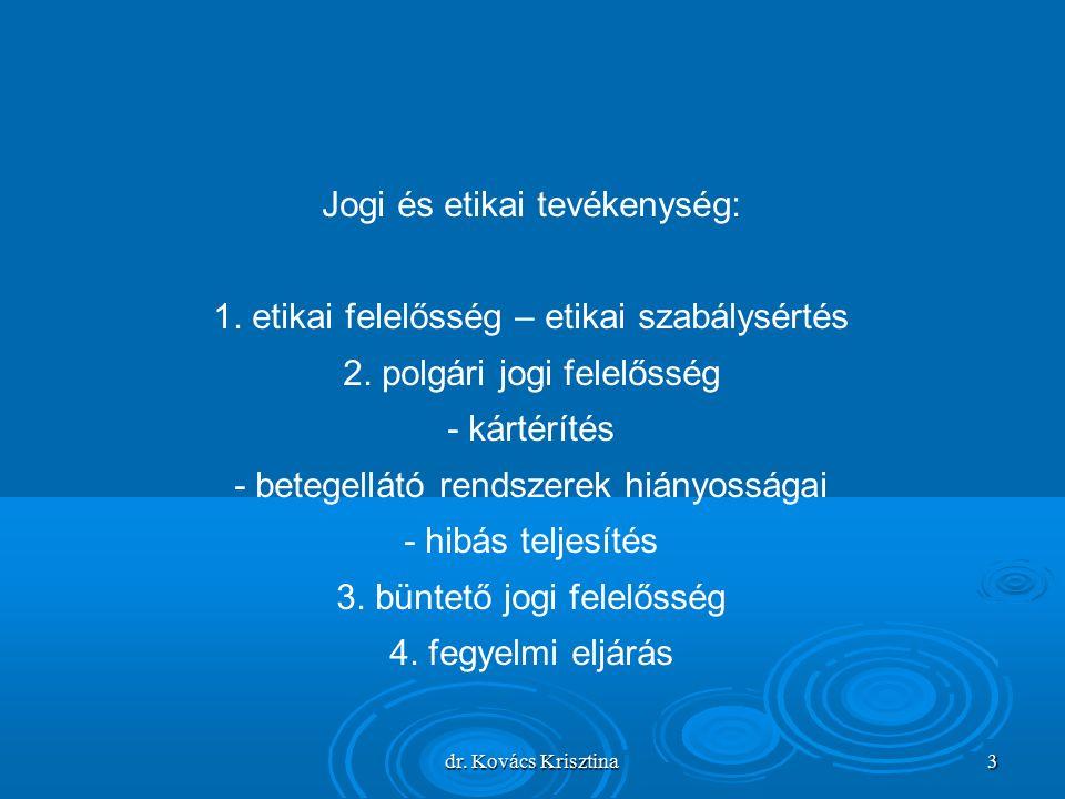 dr. Kovács Krisztina 3 Jogi és etikai tevékenység: 1.
