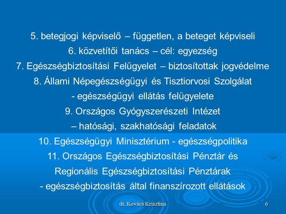dr. Kovács Krisztina 6 5. betegjogi képviselő – független, a beteget képviseli 6.