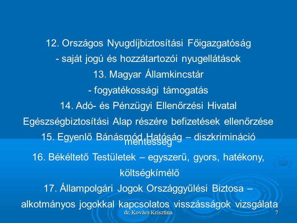 dr. Kovács Krisztina 7 12.