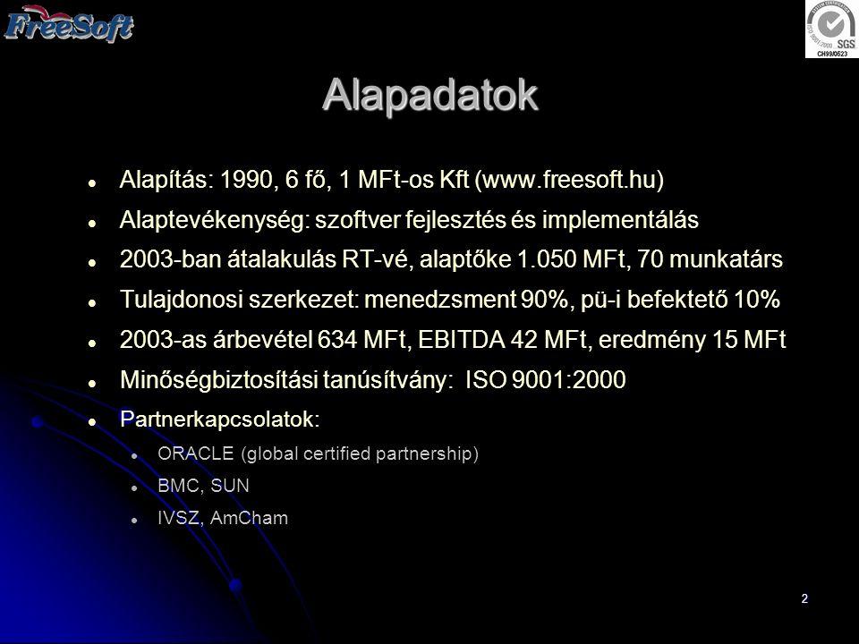 2 Alapadatok Alapítás: 1990, 6 fő, 1 MFt-os Kft (www.freesoft.hu) Alaptevékenység: szoftver fejlesztés és implementálás 2003-ban átalakulás RT-vé, ala