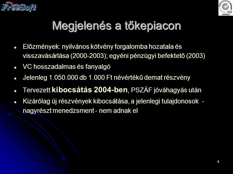 8 Megjelenés a tőkepiacon Előzmények: nyilvános kötvény forgalomba hozatala és visszavásárlása (2000-2003); egyéni pénzügyi befektető (2003) VC hossza