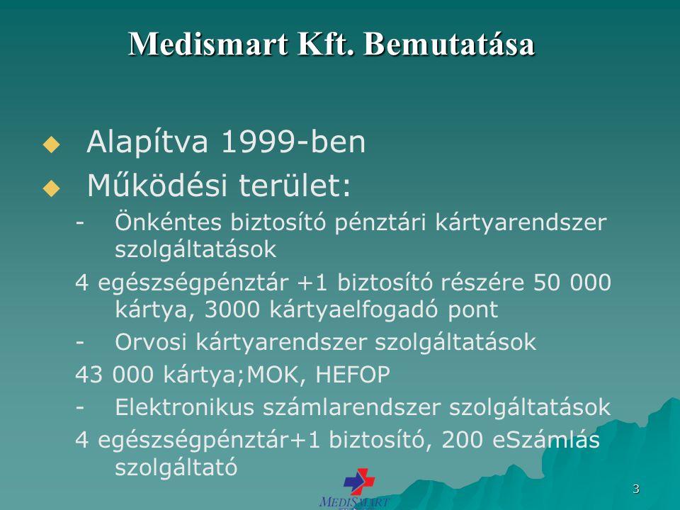 3 Medismart Kft.