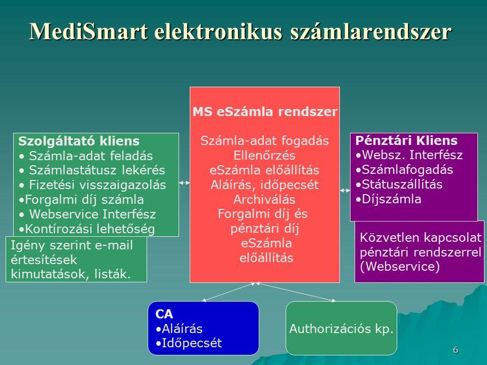6 MediSmart elektronikus számlarendszer Szolgáltató kliens Számla-adat feladás Számlastátusz lekérés Fizetési visszaigazolás Forgalmi díj számla Webservice Interfész Kontírozási lehetőség MS eSzámla rendszer Számla-adat fogadás Ellenőrzés eSzámla előállítás Aláírás, időpecsét Archiválás Forgalmi díj és pénztári díj eSzámla előállítás CA Aláírás Időpecsét Authorizációs kp.