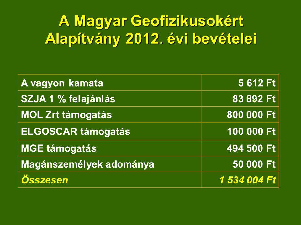 A Magyar Geofizikusokért Alapítvány 2012.