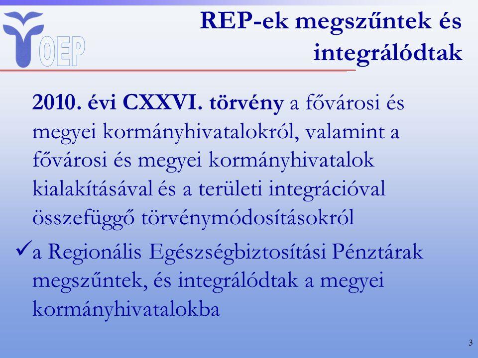 REP-ek megszűntek és integrálódtak 2010. évi CXXVI.