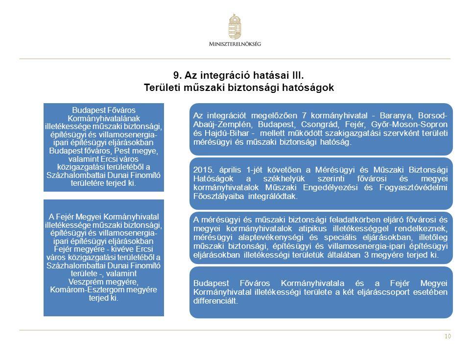 10 9. Az integráció hatásai III. Területi műszaki biztonsági hatóságok Az integrációt megelőzően 7 kormányhivatal - Baranya, Borsod- Abaúj-Zemplén, Bu