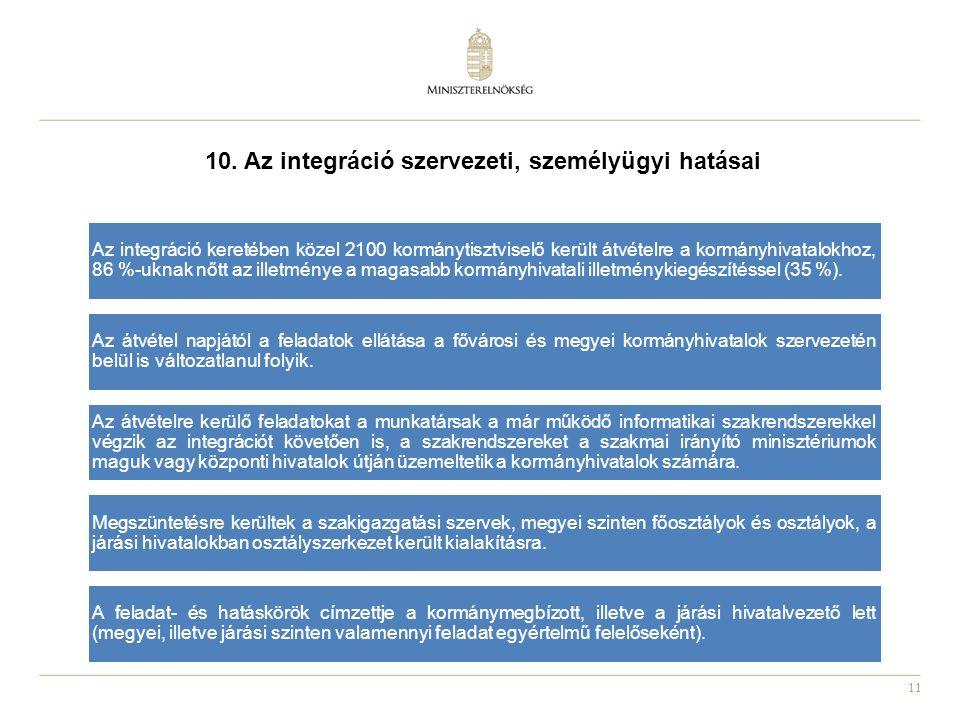 11 10. Az integráció szervezeti, személyügyi hatásai Az integráció keretében közel 2100 kormánytisztviselő került átvételre a kormányhivatalokhoz, 86