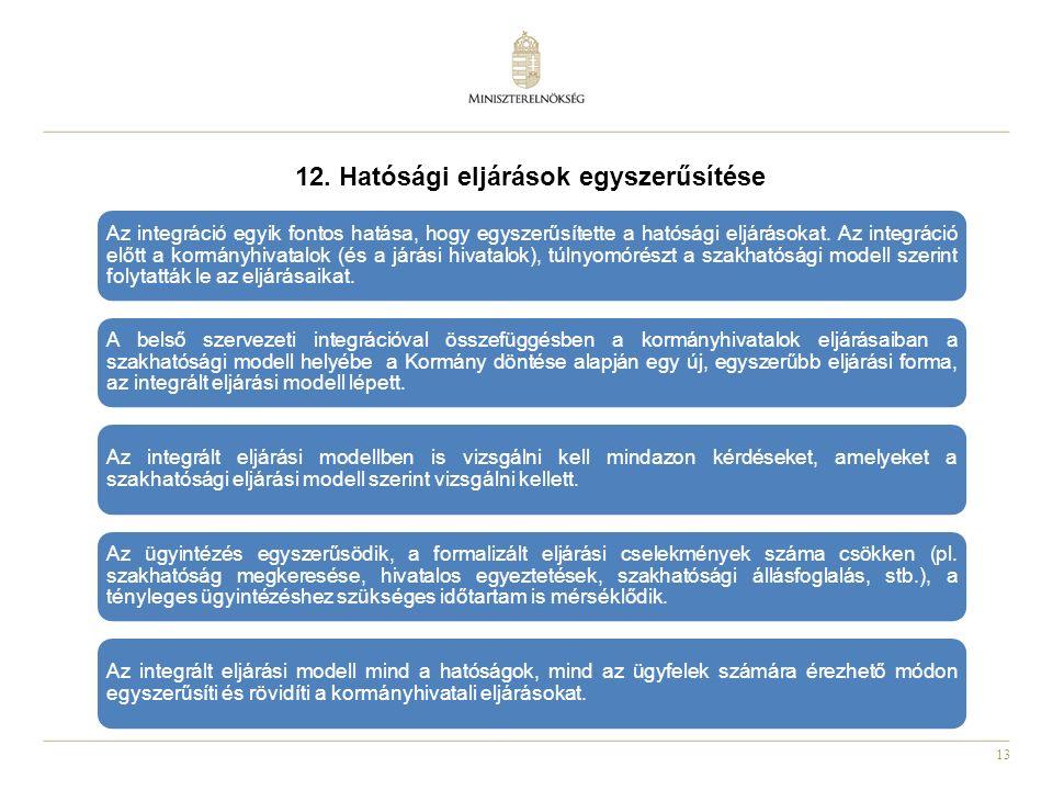 13 12. Hatósági eljárások egyszerűsítése Az integráció egyik fontos hatása, hogy egyszerűsítette a hatósági eljárásokat. Az integráció előtt a kormány