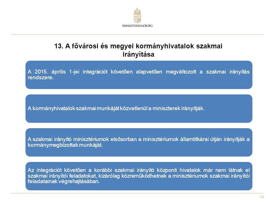14 13. A fővárosi és megyei kormányhivatalok szakmai irányítása A 2015. április 1-jei integrációt követően alapvetően megváltozott a szakmai irányítás