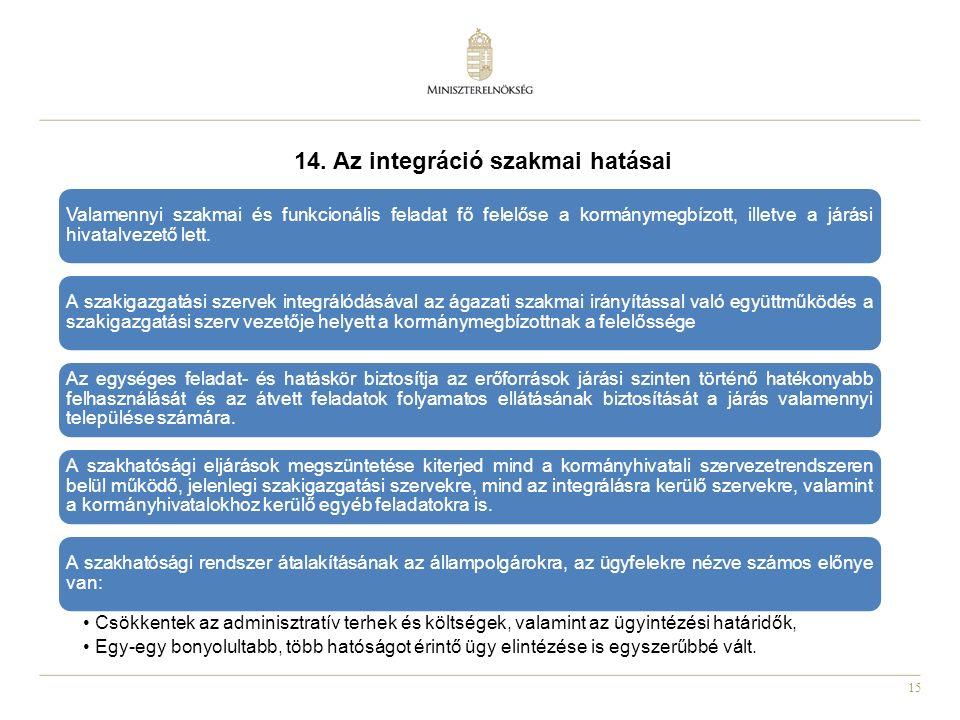 15 14. Az integráció szakmai hatásai Valamennyi szakmai és funkcionális feladat fő felelőse a kormánymegbízott, illetve a járási hivatalvezető lett. A
