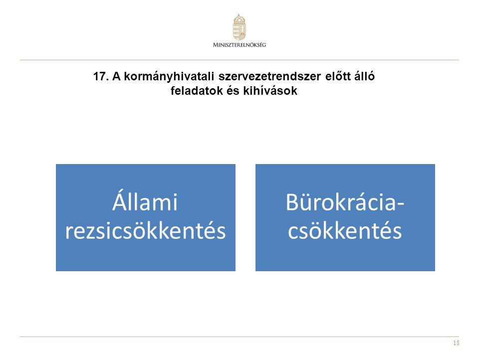 18 17. A kormányhivatali szervezetrendszer előtt álló feladatok és kihívások Állami rezsicsökkentés Bürokrácia- csökkentés