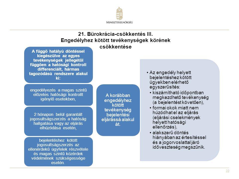 22 21. Bürokrácia-csökkentés III. Engedélyhez kötött tevékenységek körének csökkentése Az engedély helyett bejelentéshez kötött ügyekben elérhető egys