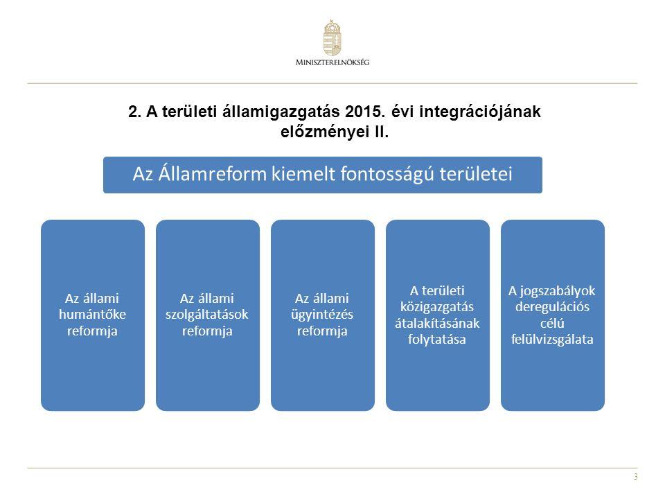 3 2. A területi államigazgatás 2015. évi integrációjának előzményei II. Az Államreform kiemelt fontosságú területei Az állami humántőke reformja Az ál