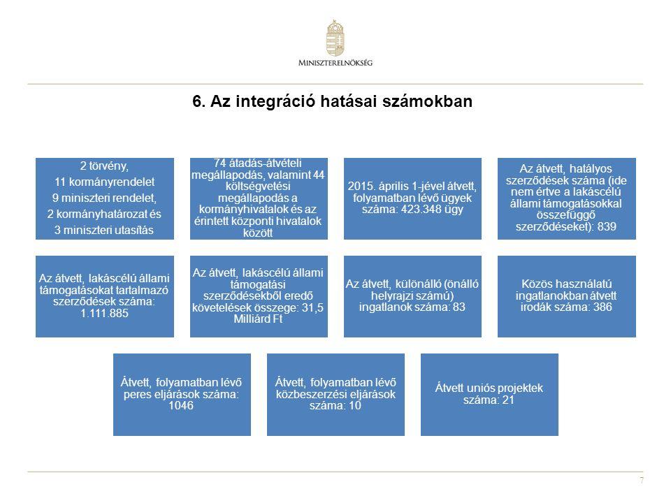 7 6. Az integráció hatásai számokban 2 törvény, 11 kormányrendelet 9 miniszteri rendelet, 2 kormányhatározat és 3 miniszteri utasítás 74 átadás-átvéte