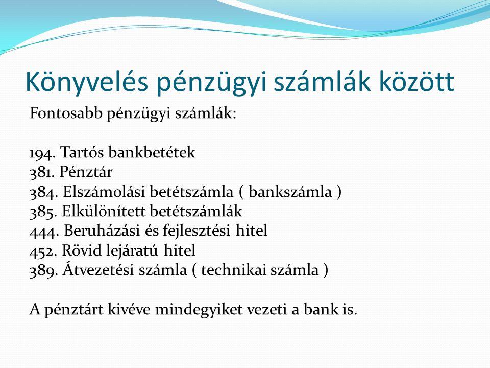 Könyvelés pénzügyi számlák között Fontosabb pénzügyi számlák: 194.