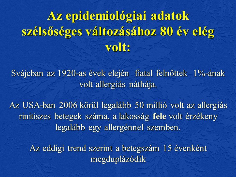 Az allergiás rhinitisz gyakorisága a világban (%)