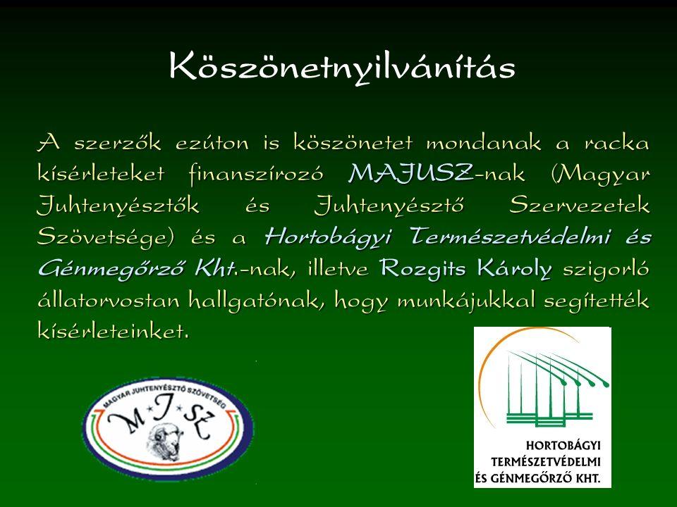 Köszönetnyilvánítás A szerzők ezúton is köszönetet mondanak a racka kísérleteket finanszírozó MAJUSZ-nak (Magyar Juhtenyésztők és Juhtenyésztő Szervez