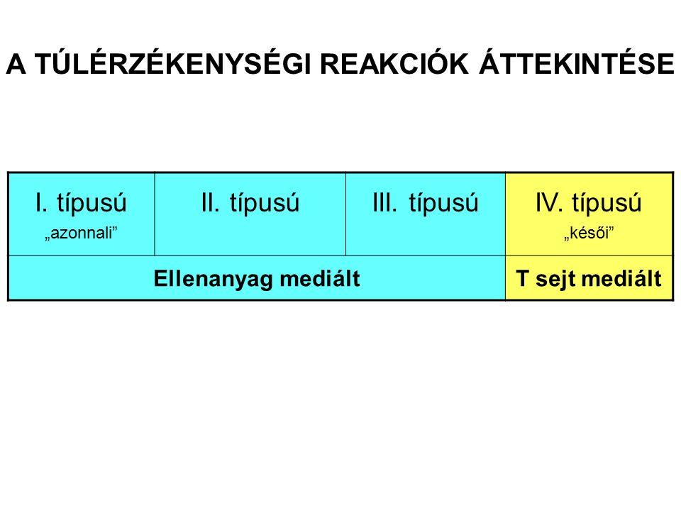 "I. típusú ""azonnali II. típusúIII. típusúIV."