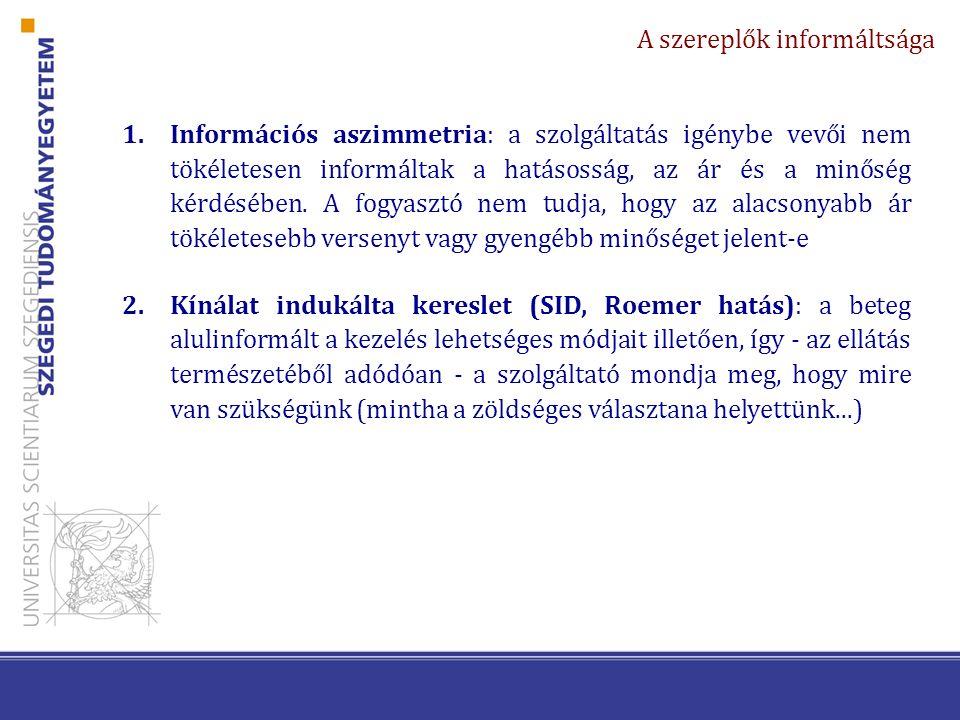 A szereplők informáltsága 1.Információs aszimmetria: a szolgáltatás igénybe vevői nem tökéletesen informáltak a hatásosság, az ár és a minőség kérdésében.