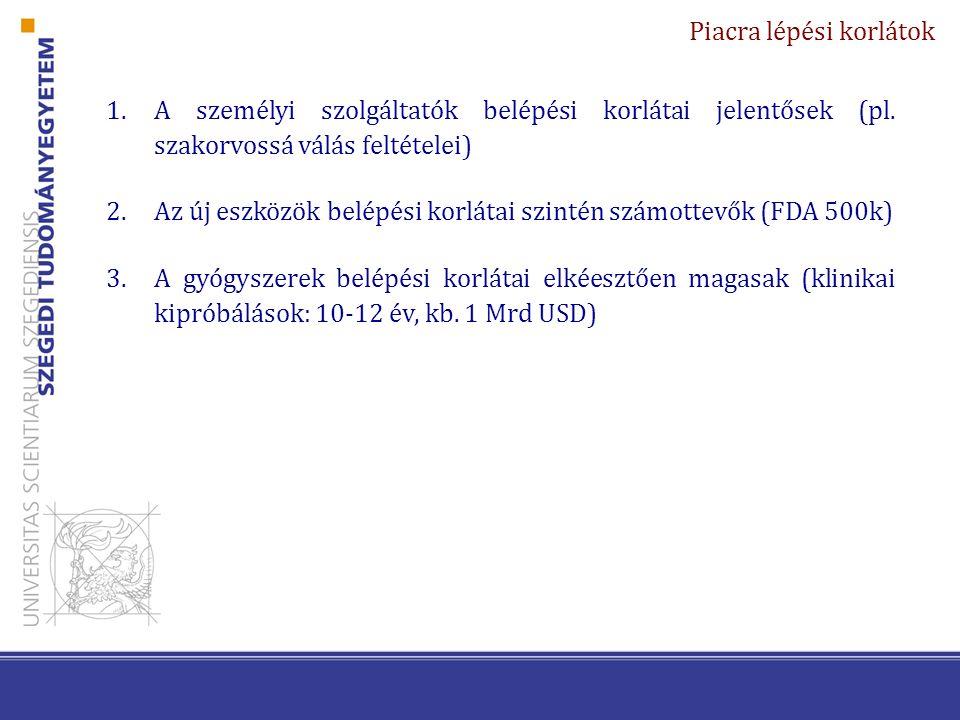 Piacra lépési korlátok 1.A személyi szolgáltatók belépési korlátai jelentősek (pl.