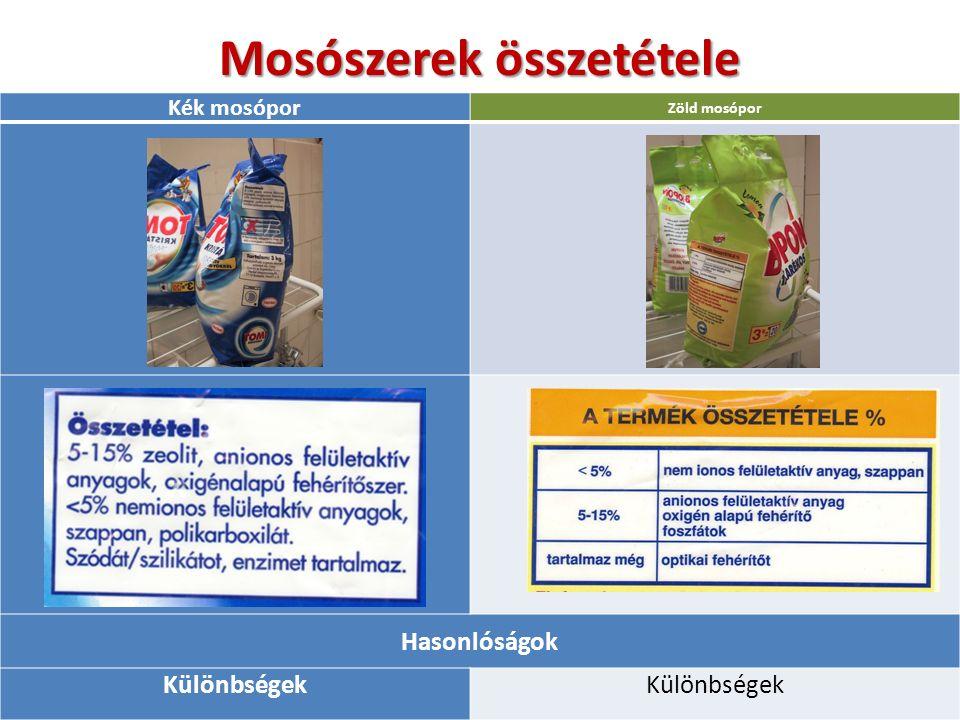Mosószerek összetétele Kék mosópor Zöld mosópor Hasonlóságok Különbségek