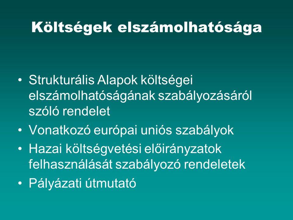 Költségek elszámolhatósága Strukturális Alapok költségei elszámolhatóságának szabályozásáról szóló rendelet Vonatkozó európai uniós szabályok Hazai költségvetési előirányzatok felhasználását szabályozó rendeletek Pályázati útmutató