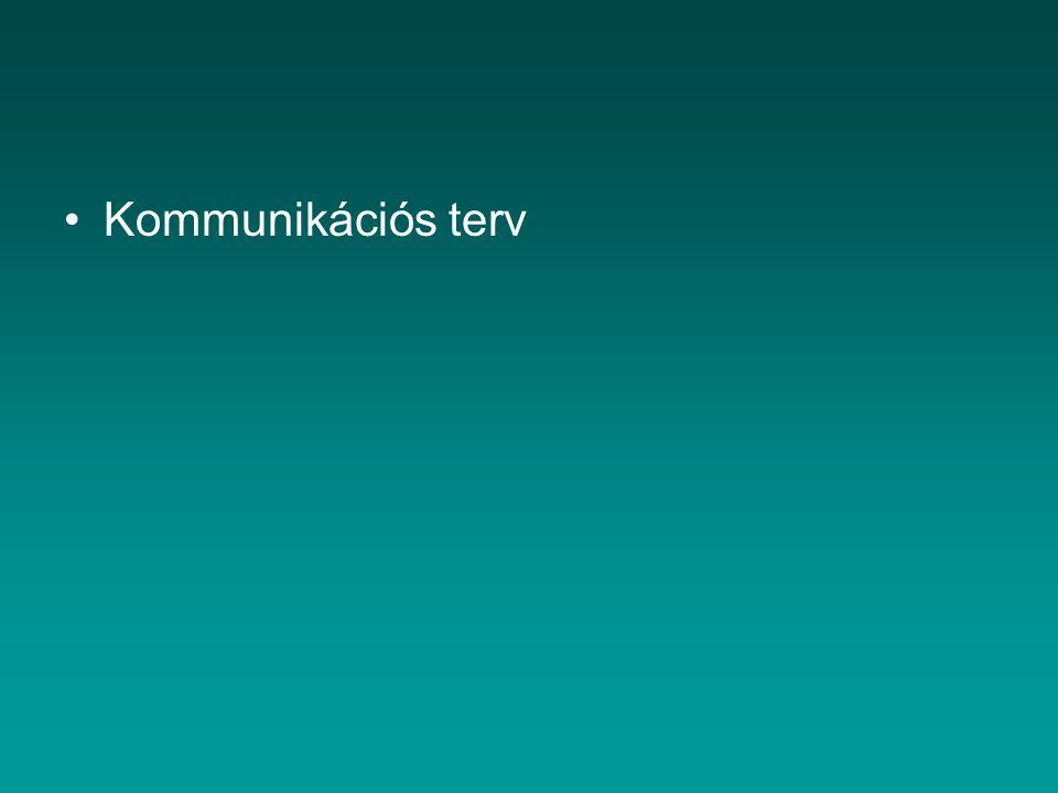 Kommunikációs terv